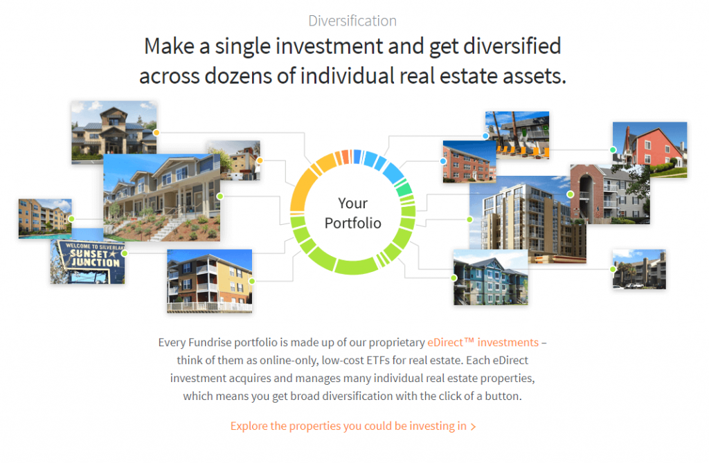 Real Estate Diversification