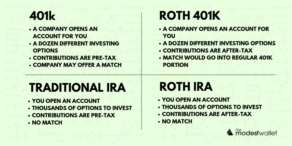 Difference between 401k and Roth 401k