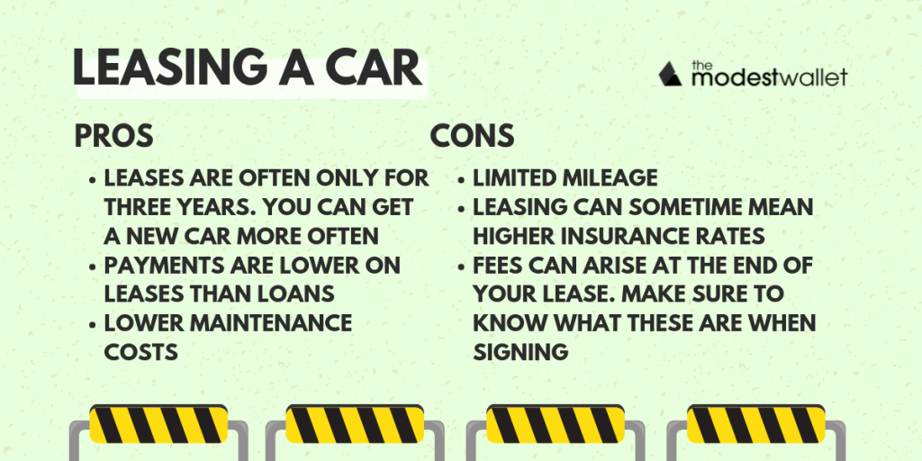 Leasing a Car Pros and Cons