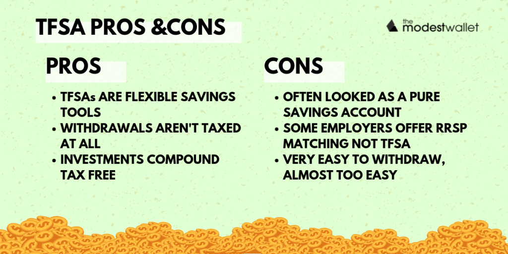 TFSA pros and Cons