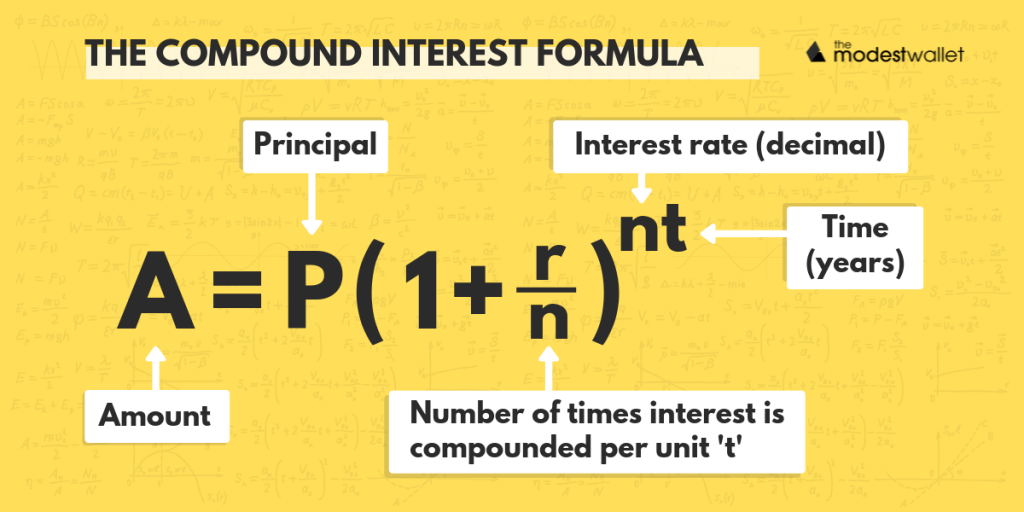 The Compound Interest Formula