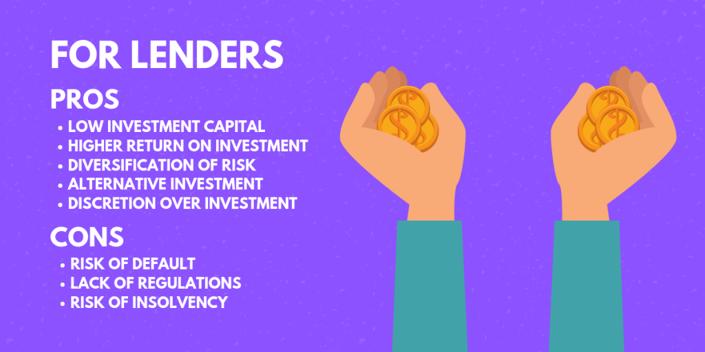 P2P Pros and Cons for Lenders