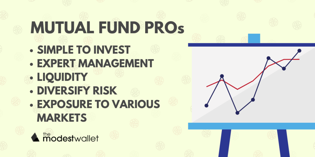 Benefits of Investing in Funds