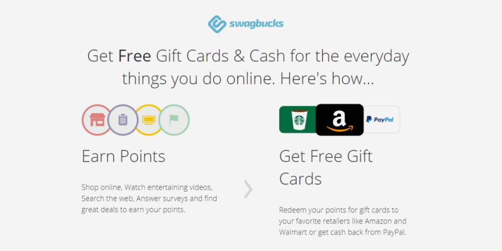 How Swagbucks Works Cash Back