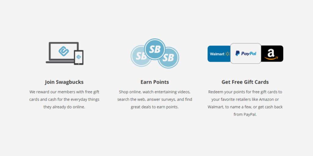 Earn Money Online with Swagbucks