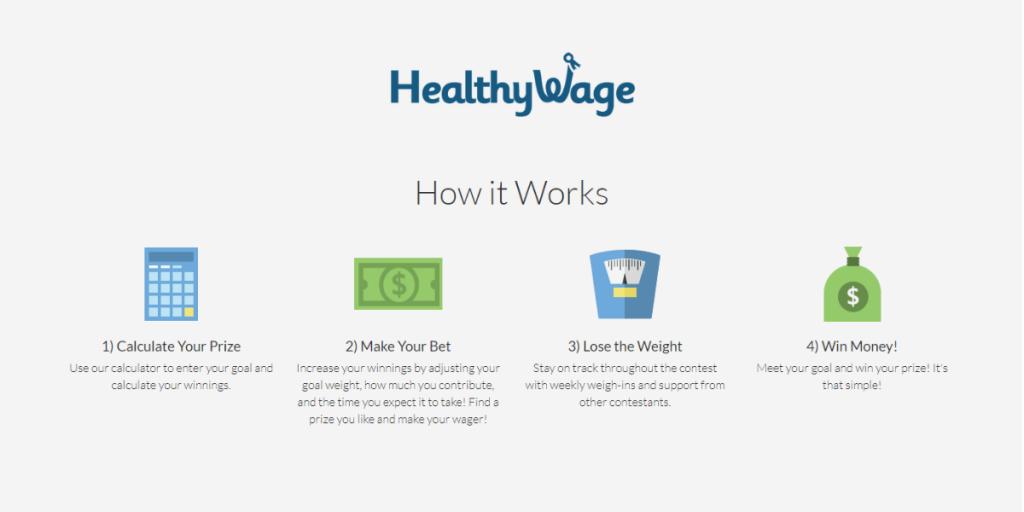Make Money with HealthyWage