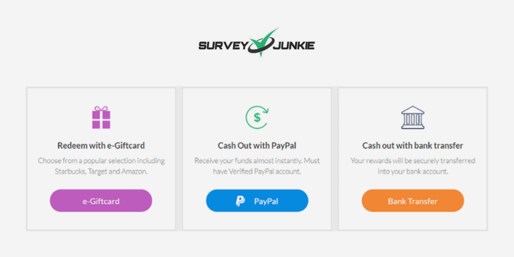 Get Paid to Watch Videos Online with Survey Junkie