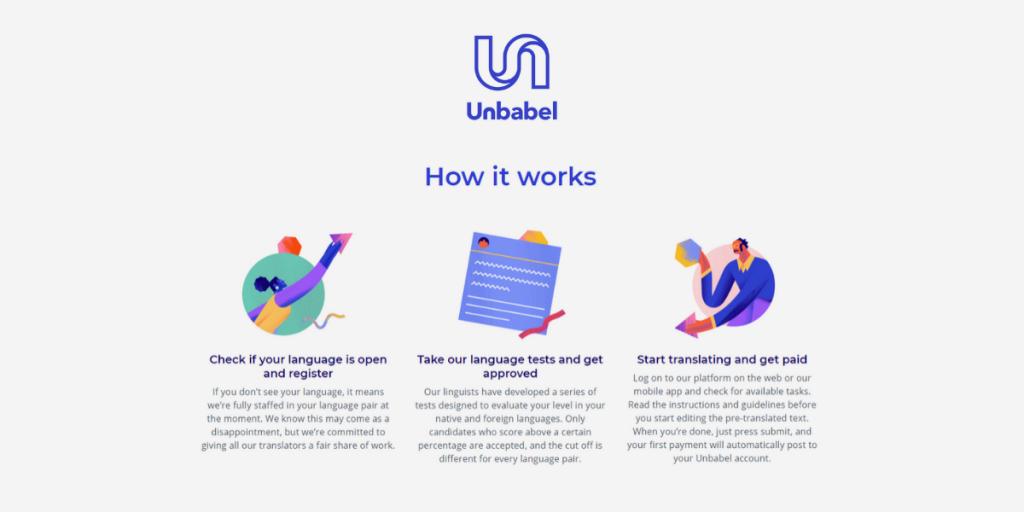 How Unbabel Works