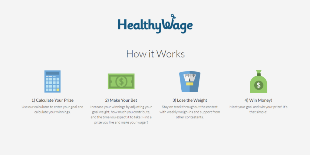 HealthyWage How it Works