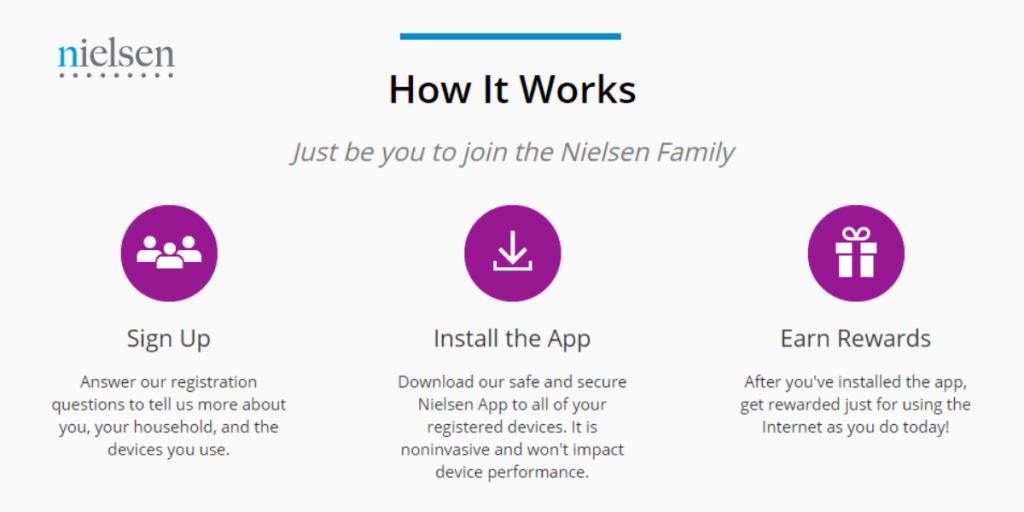How to make money from home with Nielsen