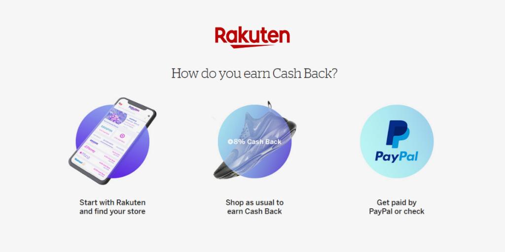How Rakuten Works Caash Back
