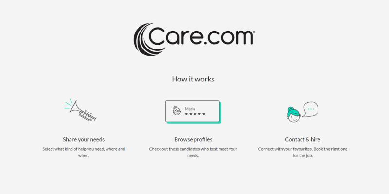 How Care.com Works