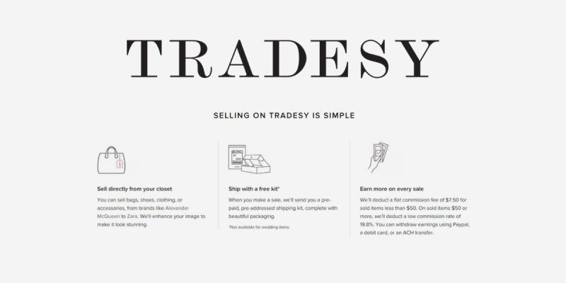 How Tradesy Works
