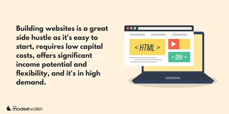Why Make Money Building Websites