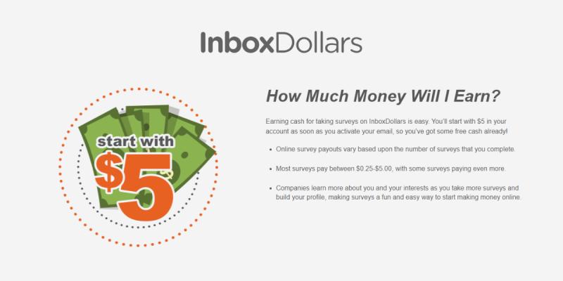 How InboxDollars Works - Paid Online Surveys