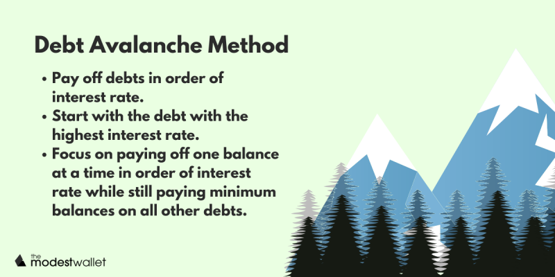 Pay Off Debt: Avalanche Method