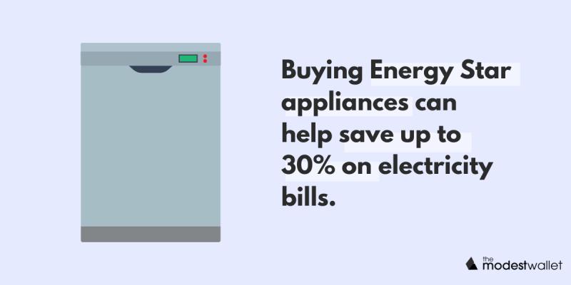 Savings on Energy Star Appliances