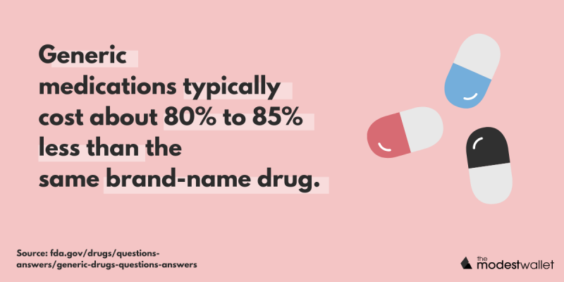 Savings on generic medications vs brand names