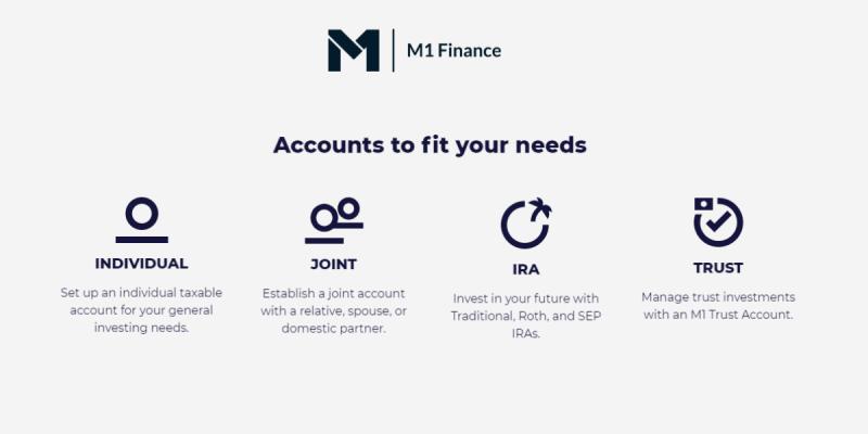 M1 Finance Account Types