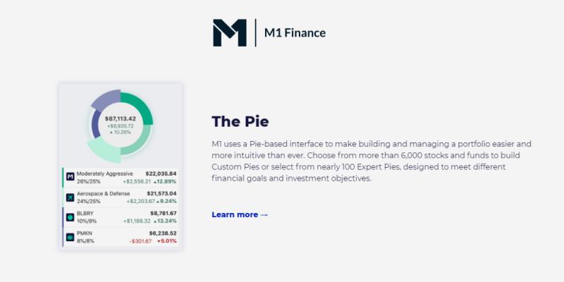 M1 Finance The Pie