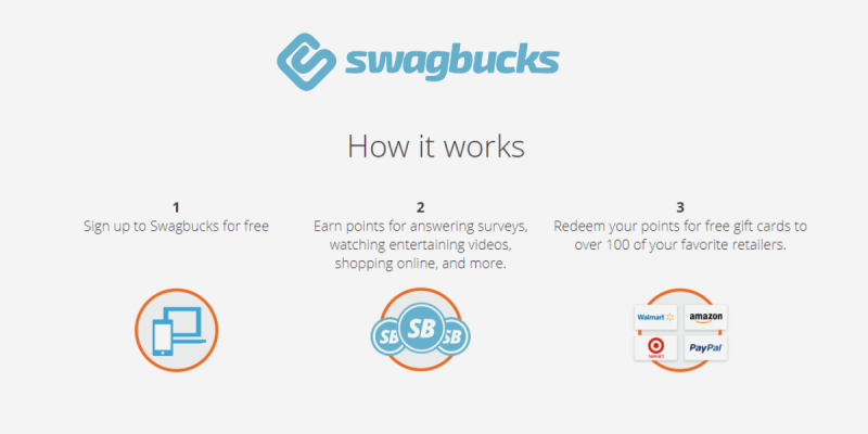 Get Paid to Watch Ads on Swagbucks