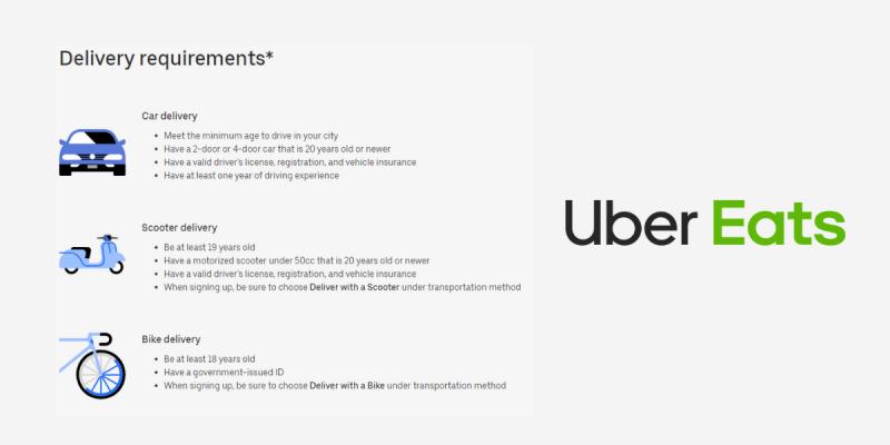 Uber Eats Driver Requirements