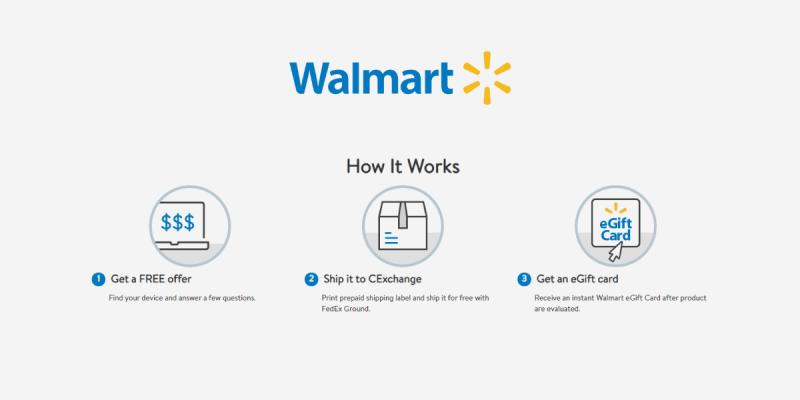 Walmart CExchange How it Works