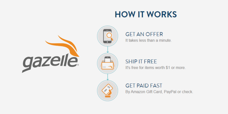 How Does Gazelle Works