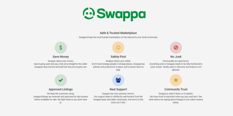 What is Swappa and How It Works