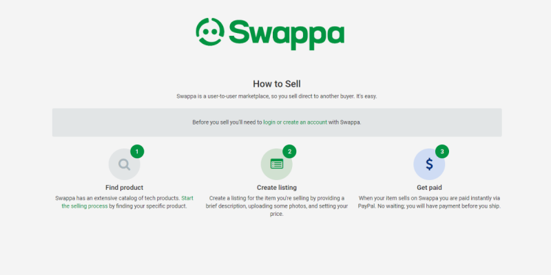 How to Sell on Swappa