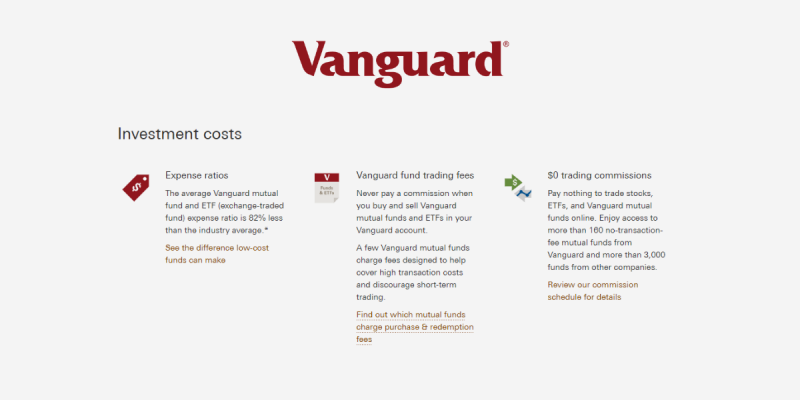 Vanguard Pricing and Fees