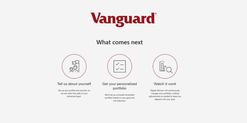 Vanguard Digital Advisor Security