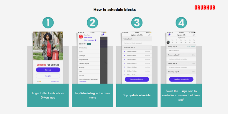 How to Schedule Blocks with Grubhub