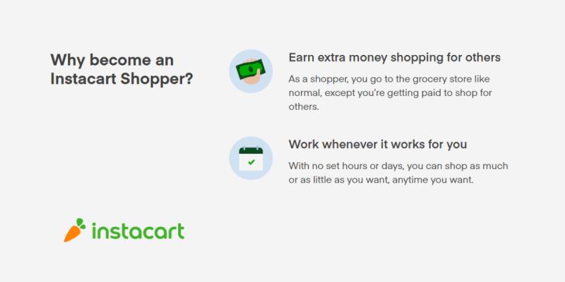 Instacart Shopper Pay