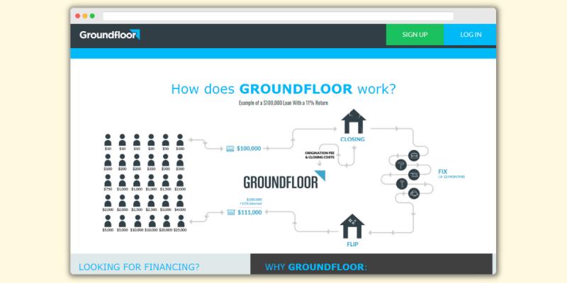How Does Groundfloor Work?